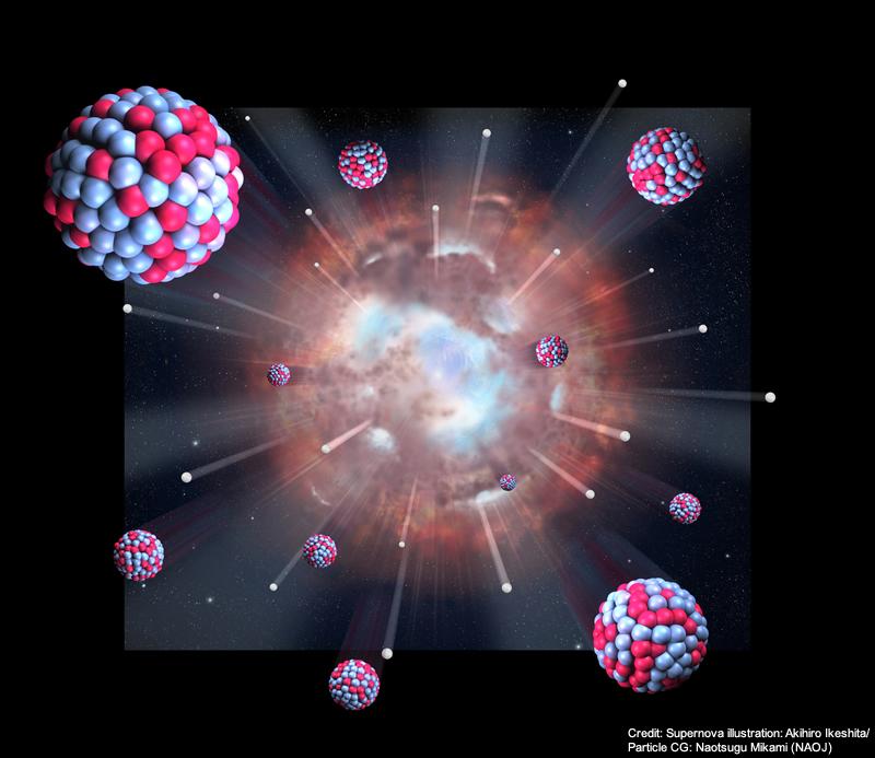 r-process supernova